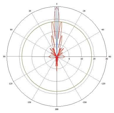 116164-pattern_hpol-hplane.jpg
