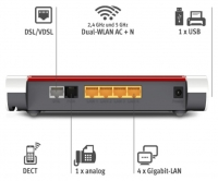 FRITZ!Box 7530, VDSL/ADSL2+ with Vectoring, 4xLAN, USB, DECT, 1xa/b, 2.4 GHz & 5GHZ WLAN