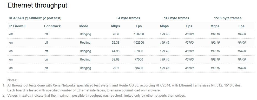 coolsat 6000 premium manual pdf