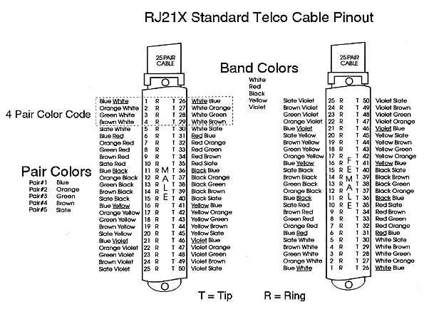 rj21 50 pin 25 pair male open end  2 meter meconet shop 66 punch down block wiring diagram Phone Punch Down Block Diagram